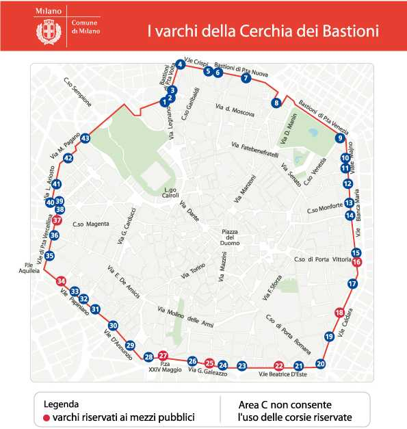 Ztl Cerchia dei Bastioni Milano