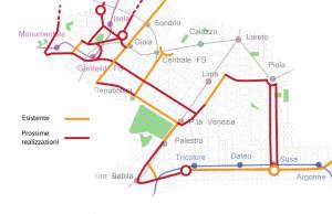 Itinerari ciclabili
