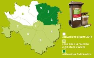 Raccolta umido Milano