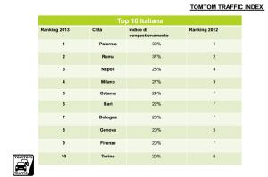 tom tom traffic index 2014